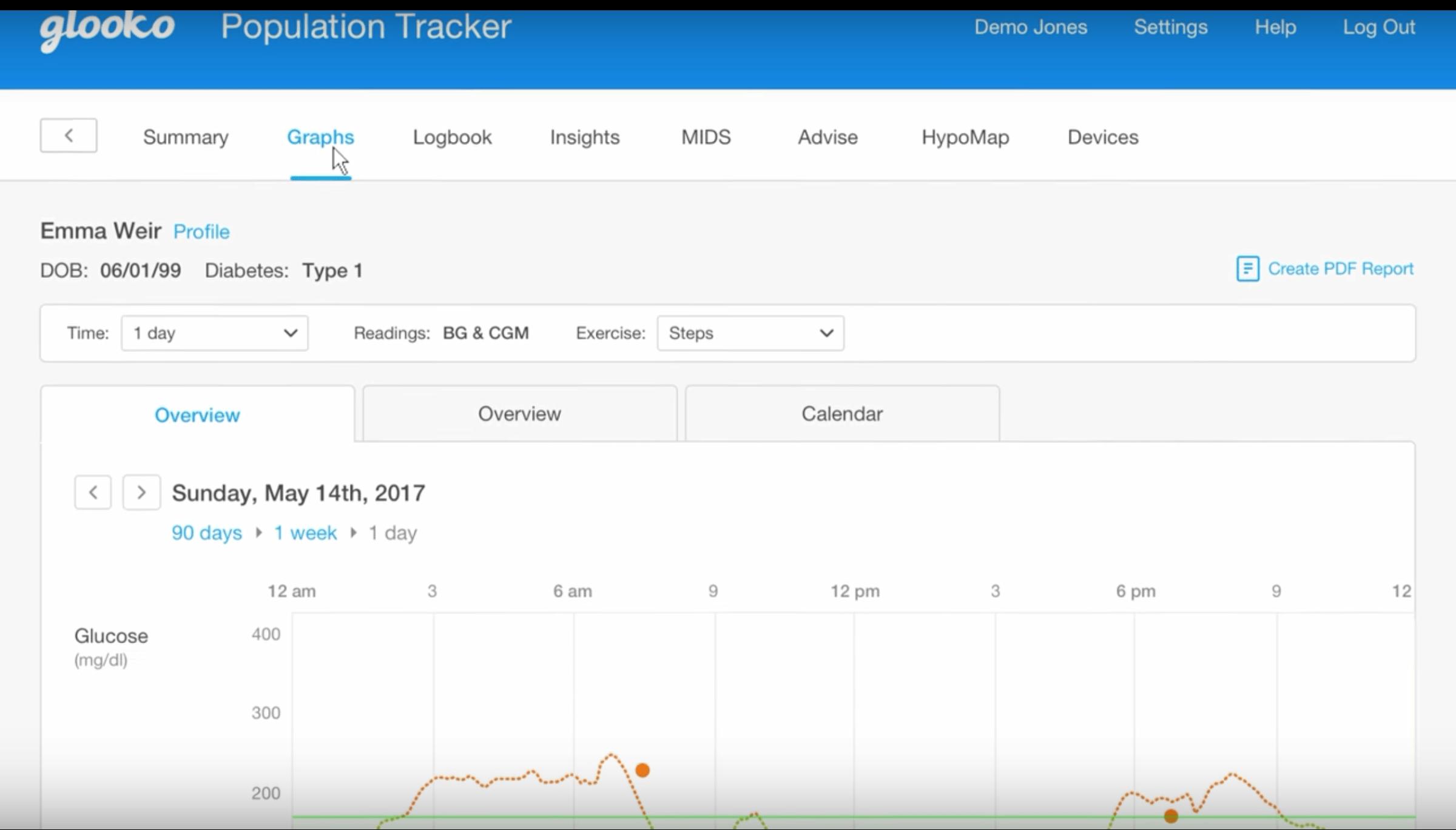 Glooko Unveils Web-based Diabetes Analytics Platform