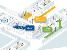 The Rise of Real-Time Location Tracking (RTLS) Adoption in Healthcare