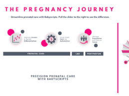 Prenatal App Babyscripts Nabs $6M to Support Holistic Care for Mothers