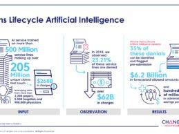 Change Healthcare Unveils Claims Lifecycle Artificial Intelligence