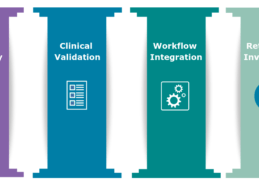 4 Pillars of Value for AI in Medical Imaging