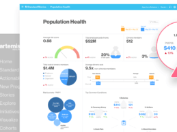 Artemis Health Raises $25M to Expand Data-Driven Insights for Employee Benefits