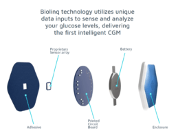 Biolinq Lands $4.75M to Expand Biosensor Patch for Continuous Glucose Monitoring