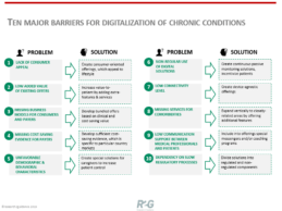 10 Major Barriers For Digitalization Of Chronic Conditions-min
