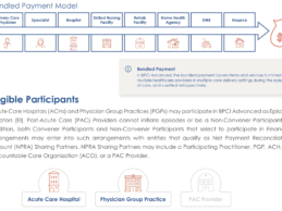 Cerner, naviHealth to Launch Medicare BPCI Advanced Offering