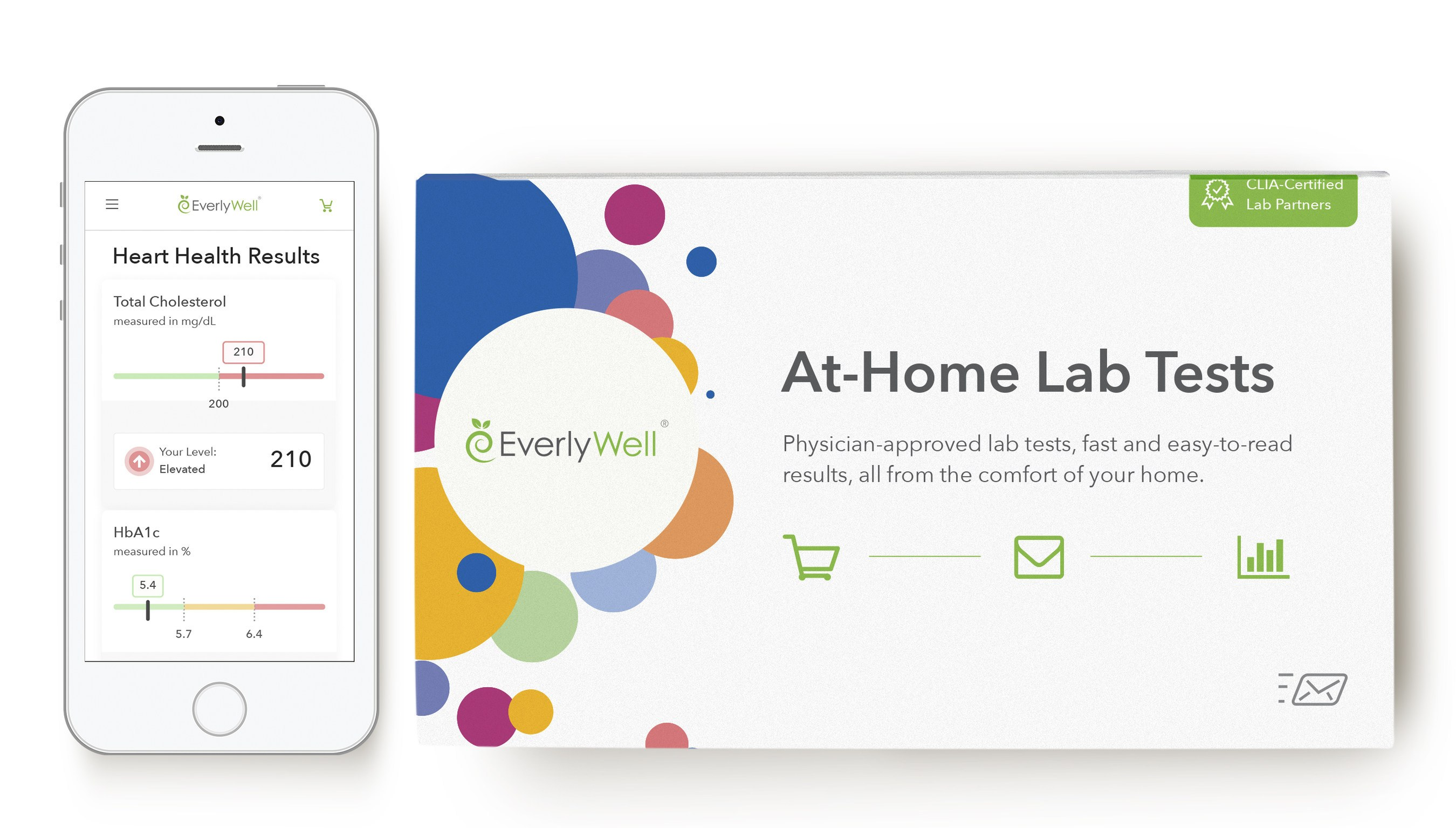 EverlyWell Raises $50M to Scale In-Home Digital Lab Testing