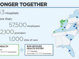 Bon Secours Mercy Health Sells $1.2B Majority Stake in Ensemble Health