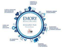 Emory Healthcare Innovation Hub