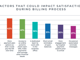 State of Patient Financial Experience Waystar 5