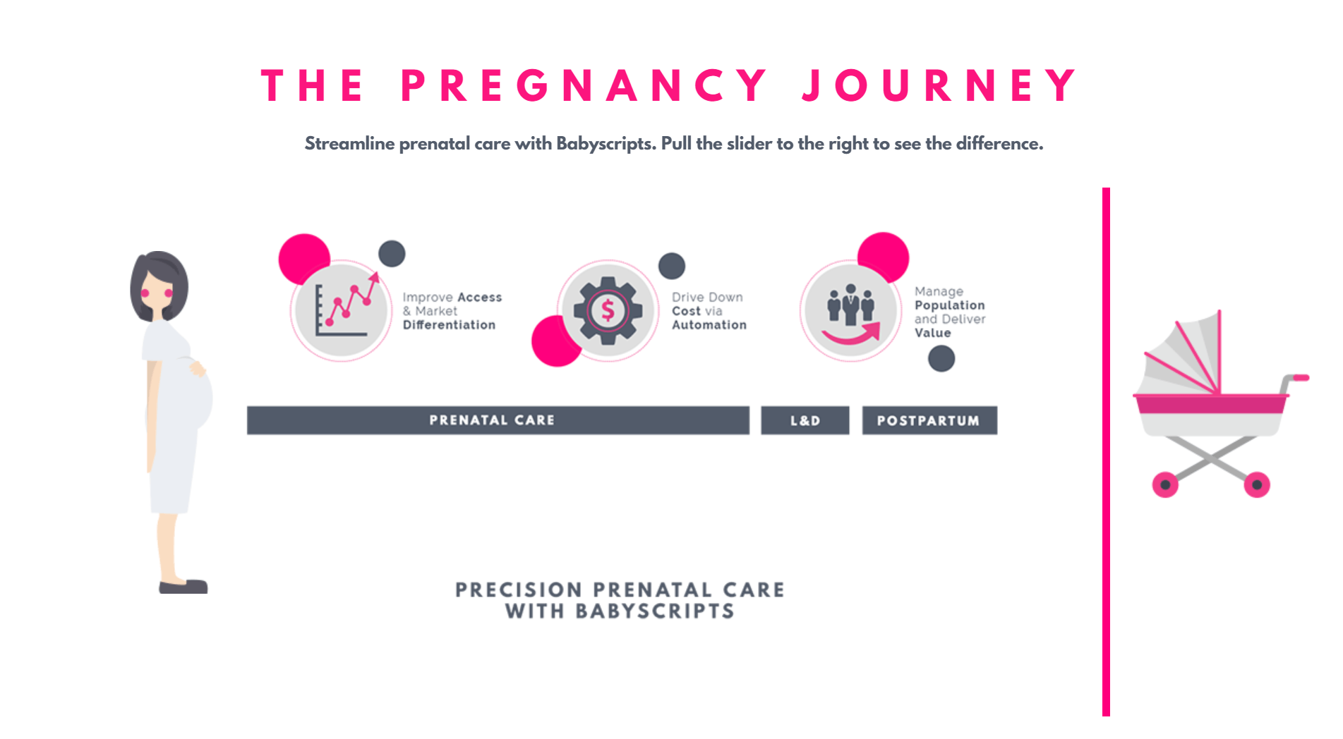 UM St. Joseph Taps Prenatal App Babyscripts for Remote Pregnancy Care