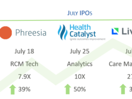 Research: July Digital Health IPOs, M&A Activity, Public Company Performance