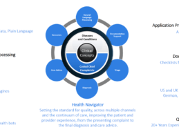 Amazon Acquires Health Navigator to Become Part of Amazon Care Group Services
