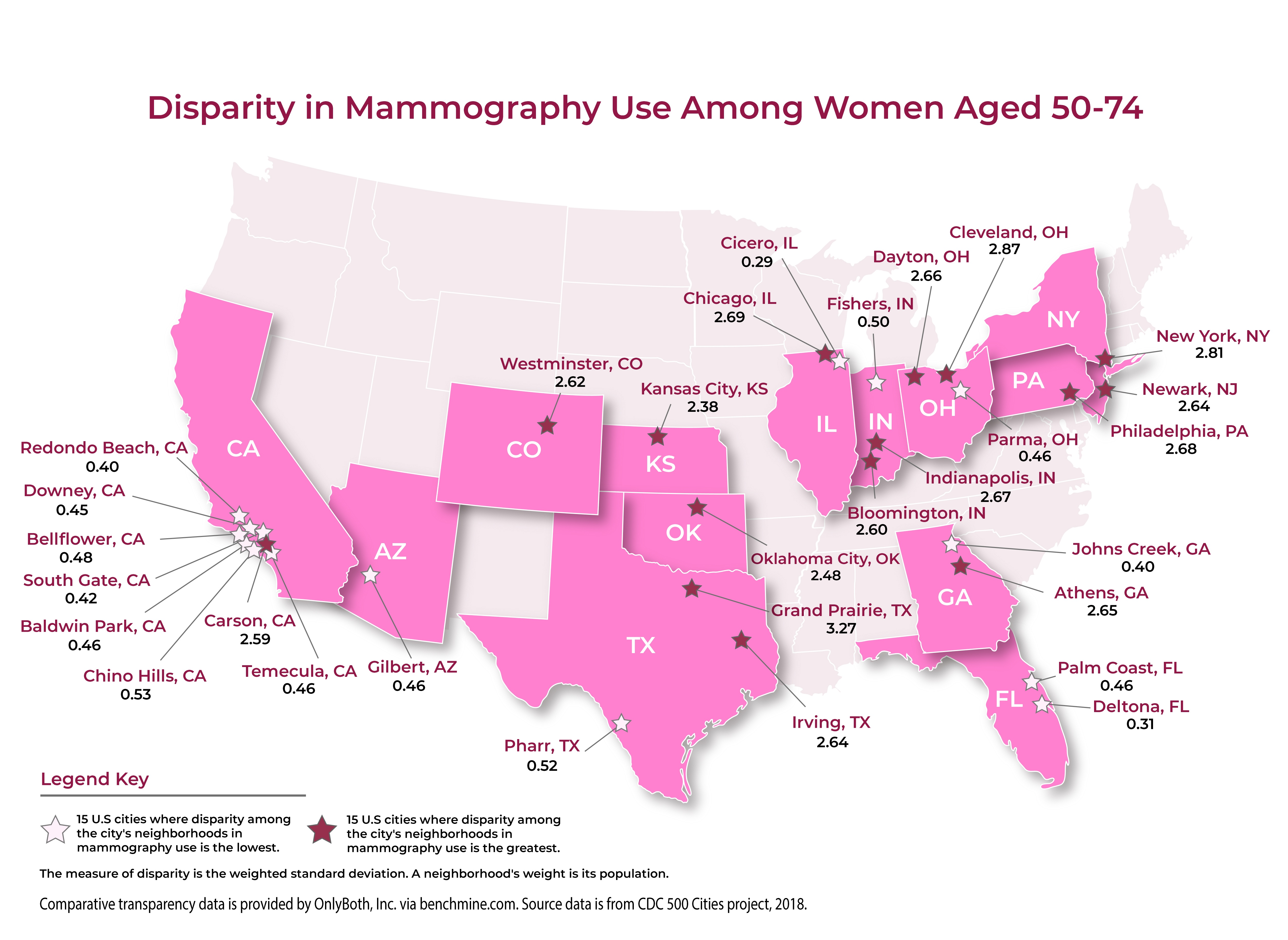 Mammography Map - Disparity Among Populations