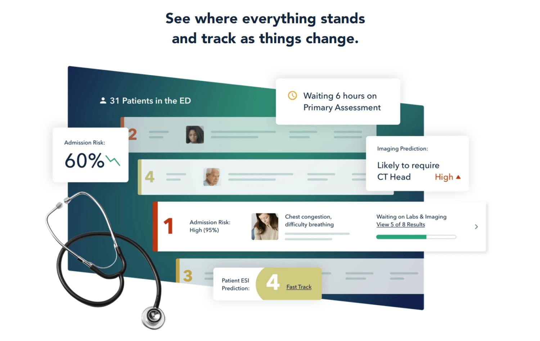 AI-Powered ED Platform Vital Inks Pilot with Emory Healthcare Innovation Hub