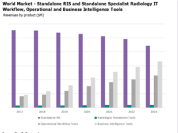Why EMRs Will Not Replace Imaging IT