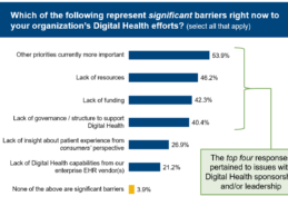 6 Health System Barriers to Digital Health Transformation