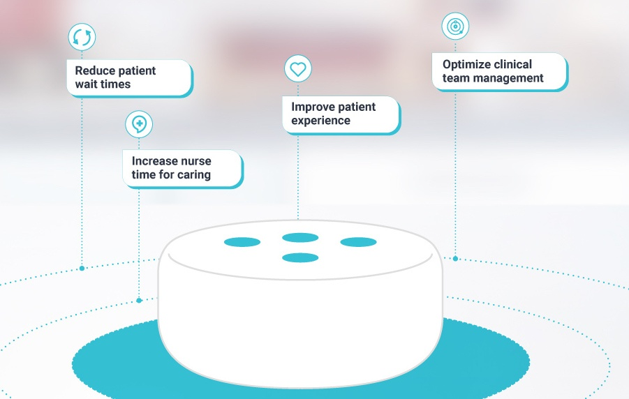 Orbita Launches Voice-Enabled, AI-Driven Bedside Virtual Health Assistant