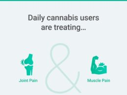 Strainprint Launches First Medical Cannabis Report from Real-World Observational Patient Study