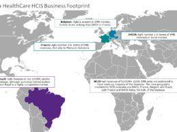 Deftalus获得Agfa的HCIS业务:对欧洲EMR市场的影响