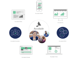 Blue Shield CA, Accolade Partner to Offer Personalized Health for Self-Funded Employers