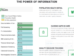 Sharecare Acquires Value-Based Care Platform Visualize Health