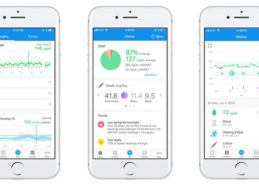 COVID-19 Pandemic: Glooko Offers Free Remote Care to Medical Clinics & Patients with Diabetes