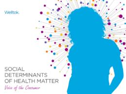 Survey Underscores Importance of Social Determinants of Health Amid COVID-19 Crisis