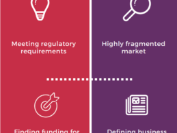3 Challenges Plaguing Europe's Digital Healthcare Efforts