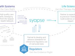 Syapse Lands $30M to Accelerate Real-World Evidence in Oncology