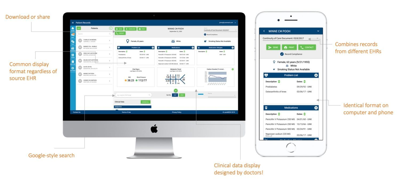 careMESH Raises $5M to Scale Healthcare Communications Platform