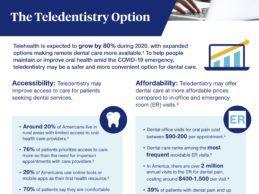 UnitedHealthcare Dental Rolls Out New Teledentistry Option