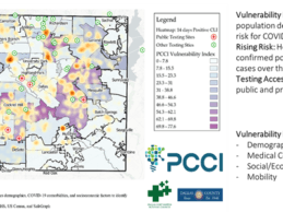 How Parkland Center for Clinical Innovation's COVID-19 Vulnerability Index Identifies Areas Most at Risk