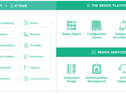 Redox Interoperability Platform Now Available in AWS Marketplace