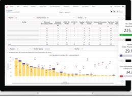 Innovaccer Launches COVID-19 Command Center to Help Healthcare Organizations Manage Their COVID-19 Operations