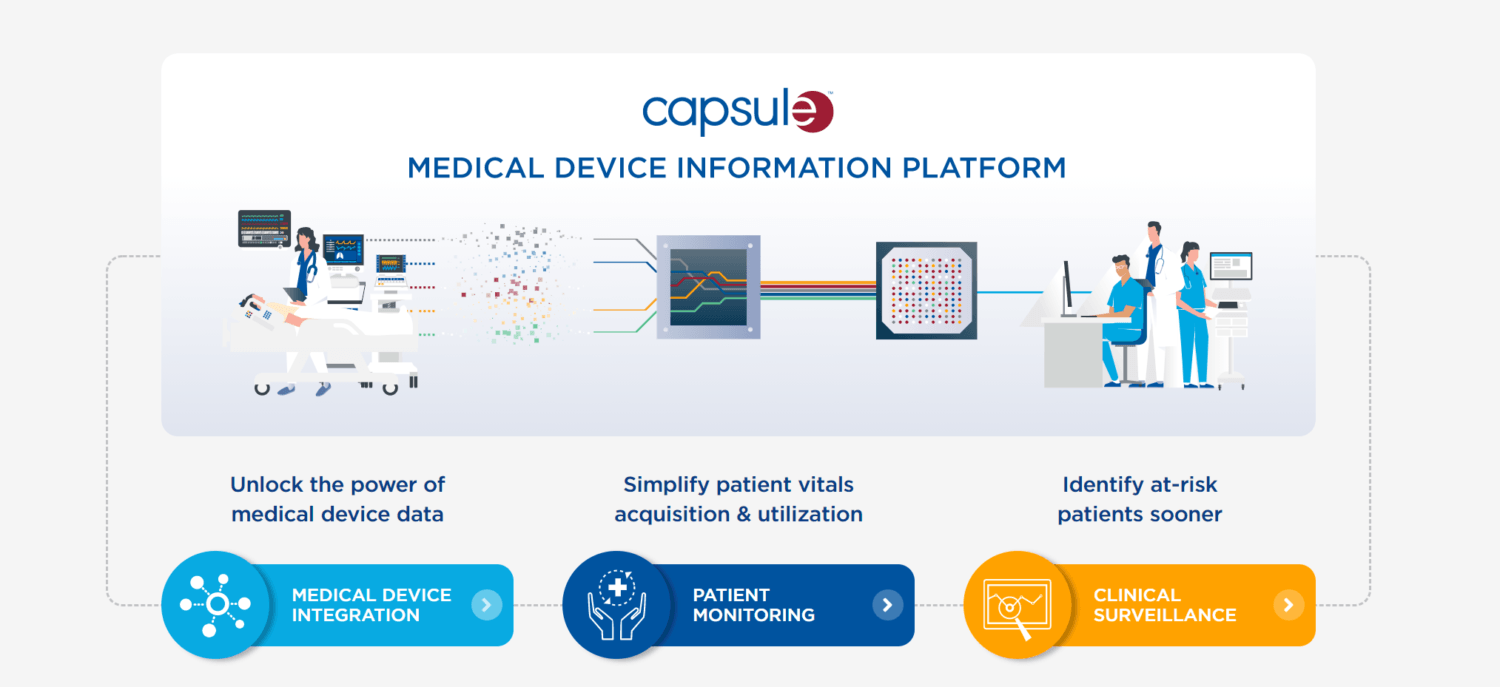 Philips Acquires Medical Device Integration Platform Capsule for $635M
