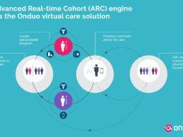 Verily's Onduo Virtual Care Solution Expands to Multi-Condition Platform