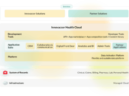 Innovaccer Launches Enterprise Data Platform for Payers on the Innovaccer Health Cloud