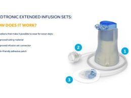 Medtronic Launches World's First 7-Day Wear Infusion Set to Reduce Burden for People with Diabetes