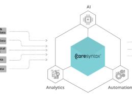 Caresyntax Raises $100M to Expand Digital Surgery Platform in Key Markets