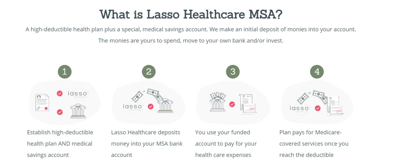 Zing Health Acquires Medicare Advantage Plan Provider Lasso Healthcare