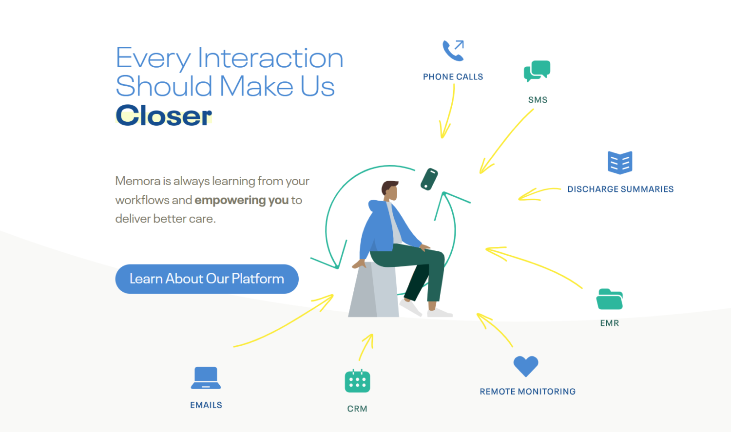 Memora Health Raises $10.5M for Virtual Care Delivery Platform, Backed by Andreessen Horowitz