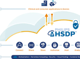 UCSF, Philips Partner to Enhance Digital Patient Experience & Interoperability