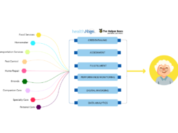 Helper Bees Acquires In-Home Care Platform healthAlign to Expand into Medicare Advantage