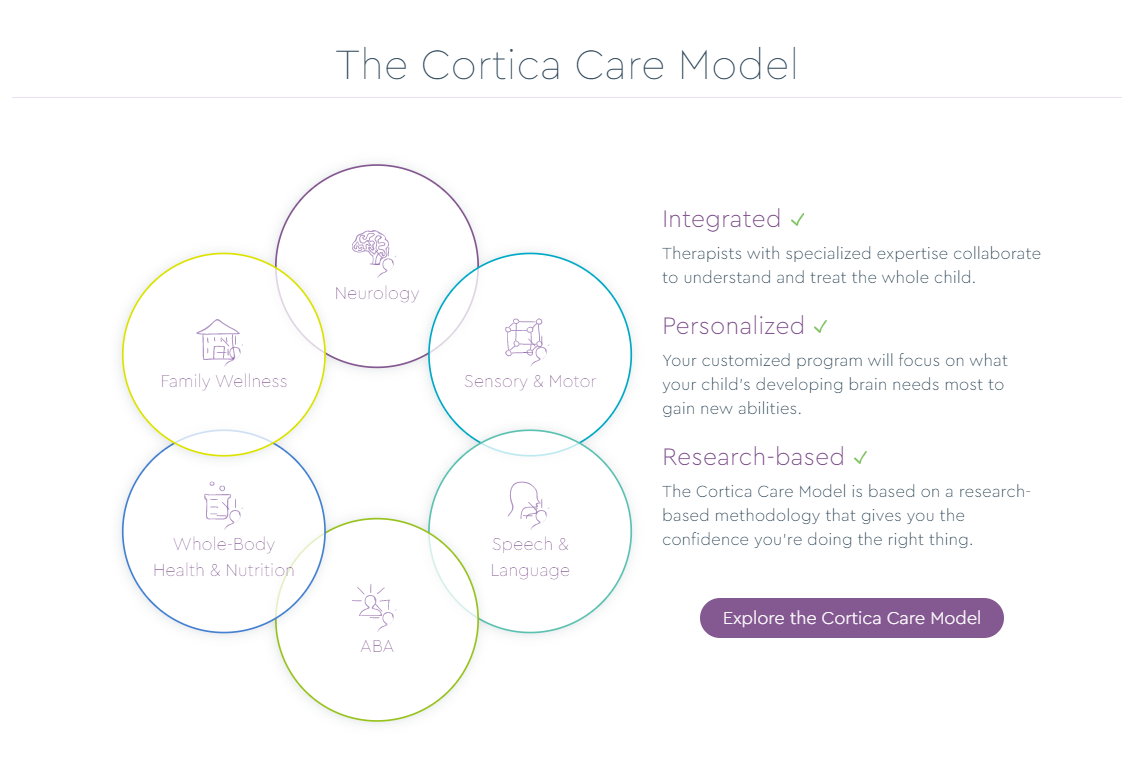 Cortica Raises $60M to Expand Comprehensive Autism Care Model Nationwide