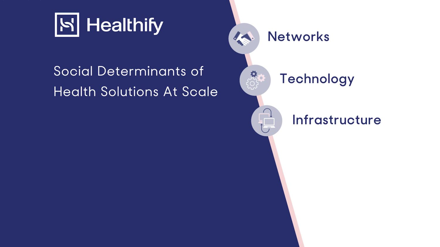 WellSky Acquires Healthify to Enhance Social Determinants of Health – M&A