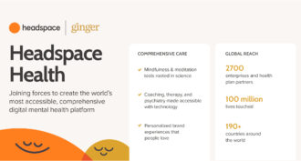 Ginger and Headspace Merge to Form Headspace Health to Support Mental Health