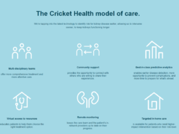 Cricket Health Secures $83.5M to Expand Value-Based Kidney Care Model to Health Plans