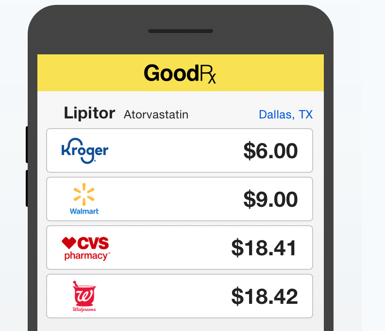 GoodRx and Surescripts Offer Real-Time Drug Discount Prices on EHR