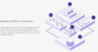 Medable Secures $304M at $2.1B Valuation for Decentralized Clinical Trials Platform