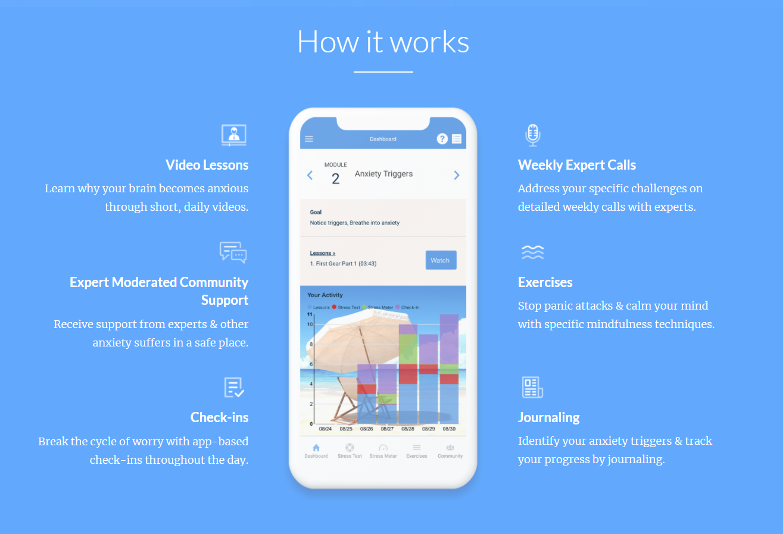 Sharecare Launches Evidence-Based Mental Wellness App